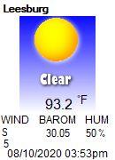 Daytona Beach Weather Conditions